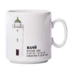 Hano32