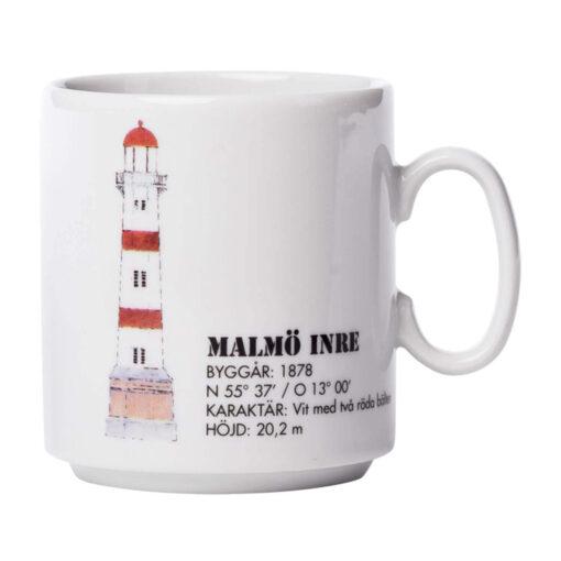 Malmoinre24
